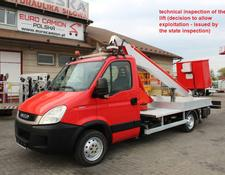 Iveco Daily - 16 m Multitel 160 ALU DS (technical inspection)